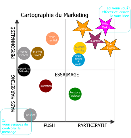cartographie_du_pinko_marketing_6.png